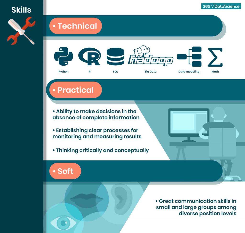 data-engineer-skills-infographic