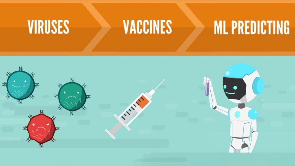 influenza vaccines, machine learning predicting