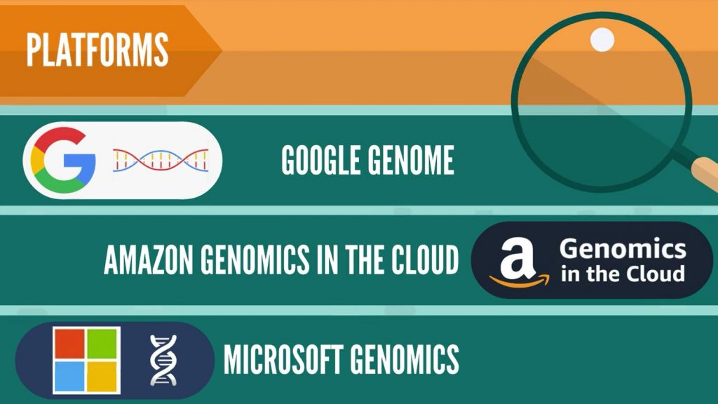 genomics platforms