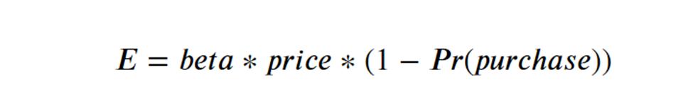 price-elasticity-beta-coefficient-formula