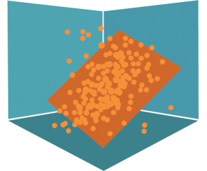 pca-dataset-data-science
