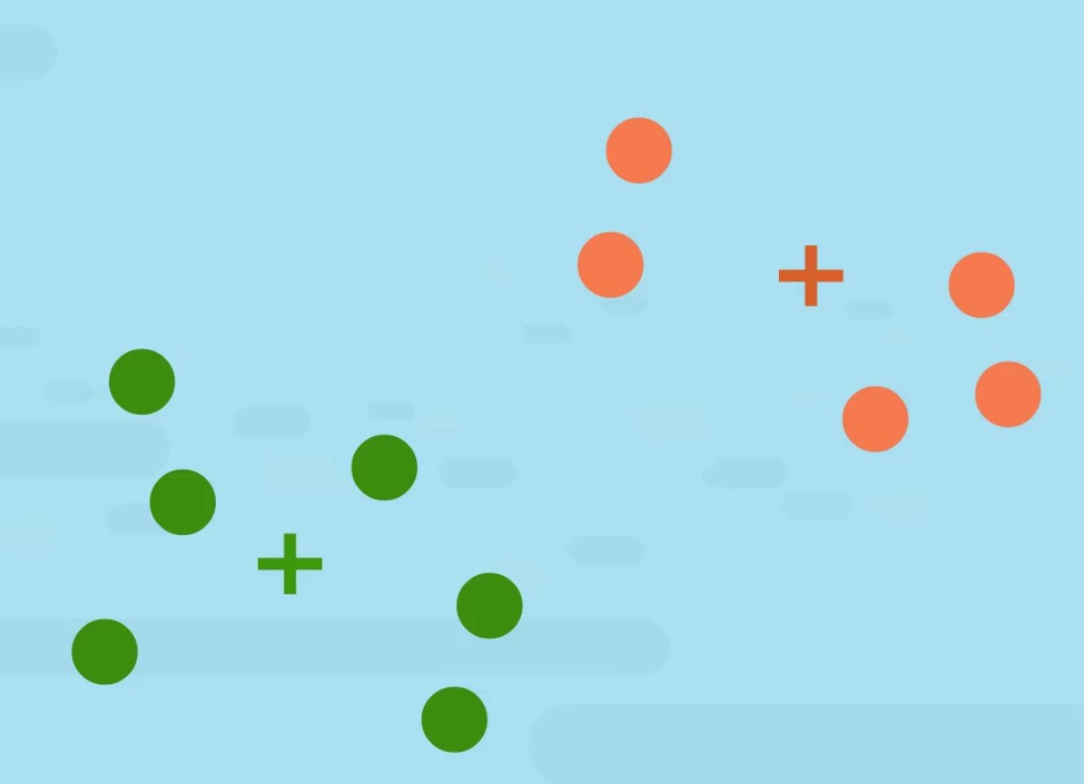 k-means-clustering-adjust-clusters