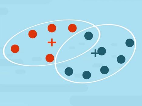 k-means-clustering-spherical