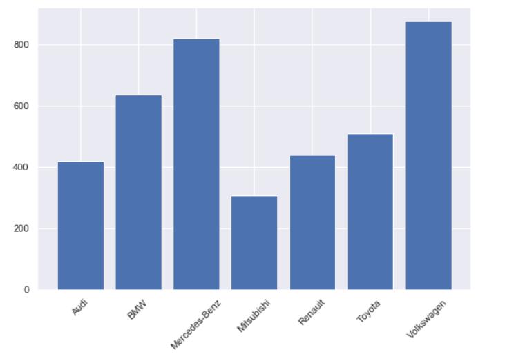 The Seaborn look for a Matplotlib bar chart