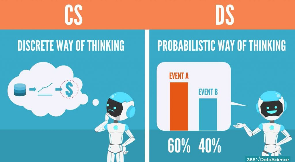 discrete way of thinking and probabilistic way of thinking