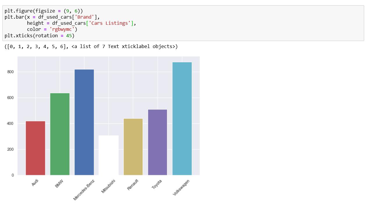 Changing Matplotlib bar chart colors