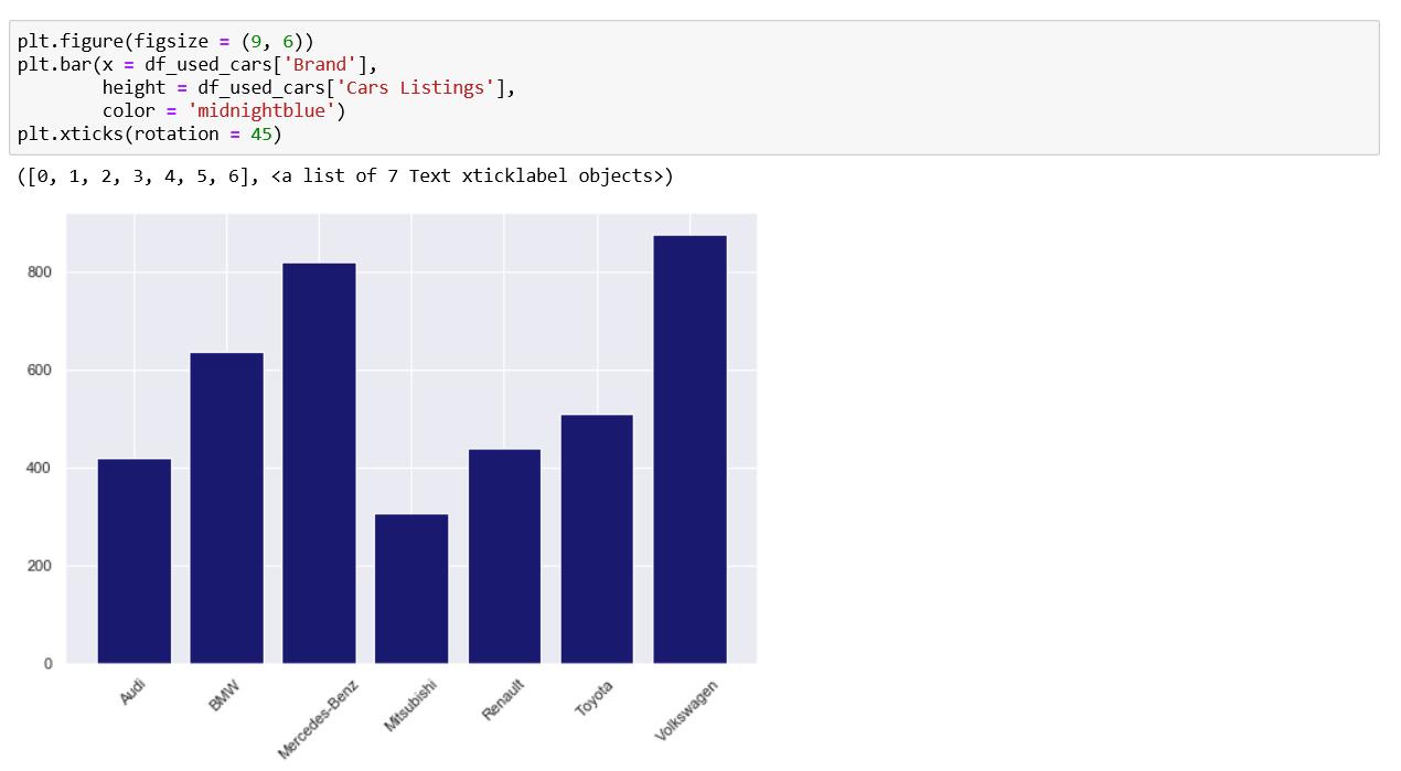 Changing Matplotlib bar chart colors: midnight blue