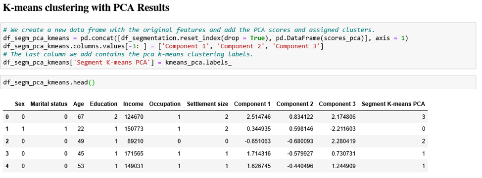 Creating a new data frame and adding the PCA scores and assigned clusters.