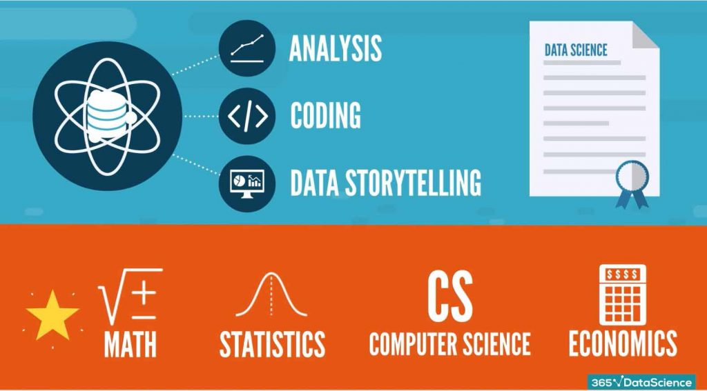 Must-have skills to be a data scientist: analysis, coding, data storytelling