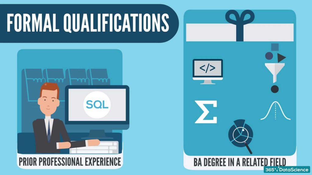 education and qualifications