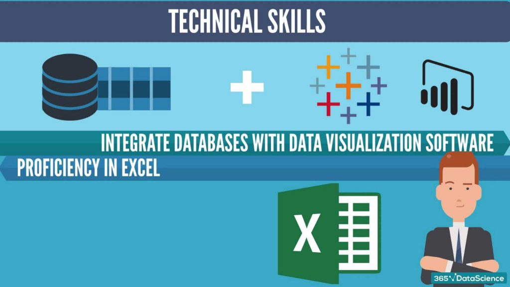 sql developer technical skills, technical skills for sql developer