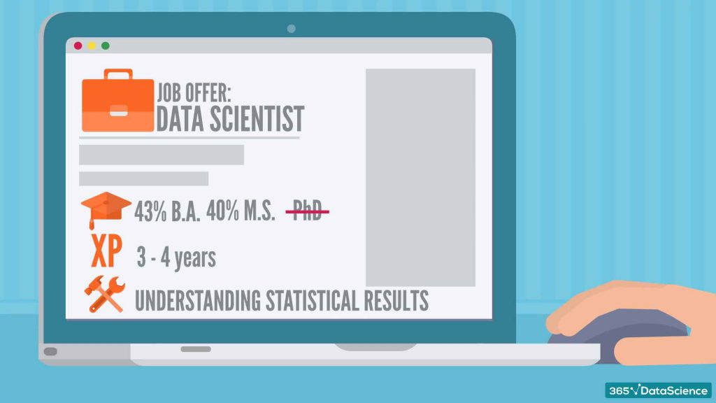 transition to data science from economics, job requirements