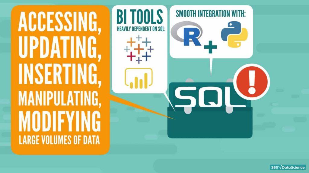 sql integrations