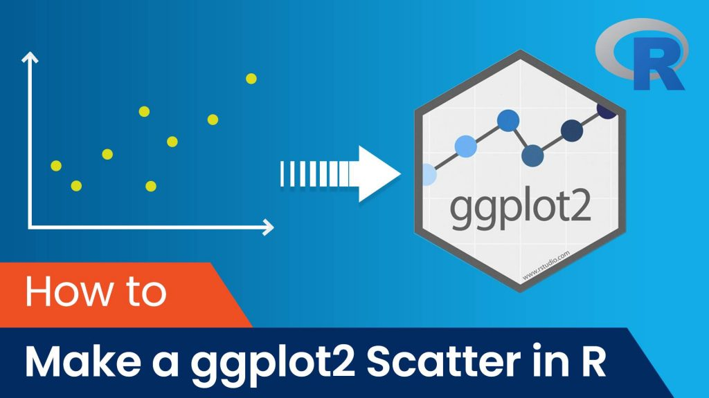 how to make a ggplot2 scatter plot in R, ggplot2 scatter plot, R, ggplot library, ggplot package