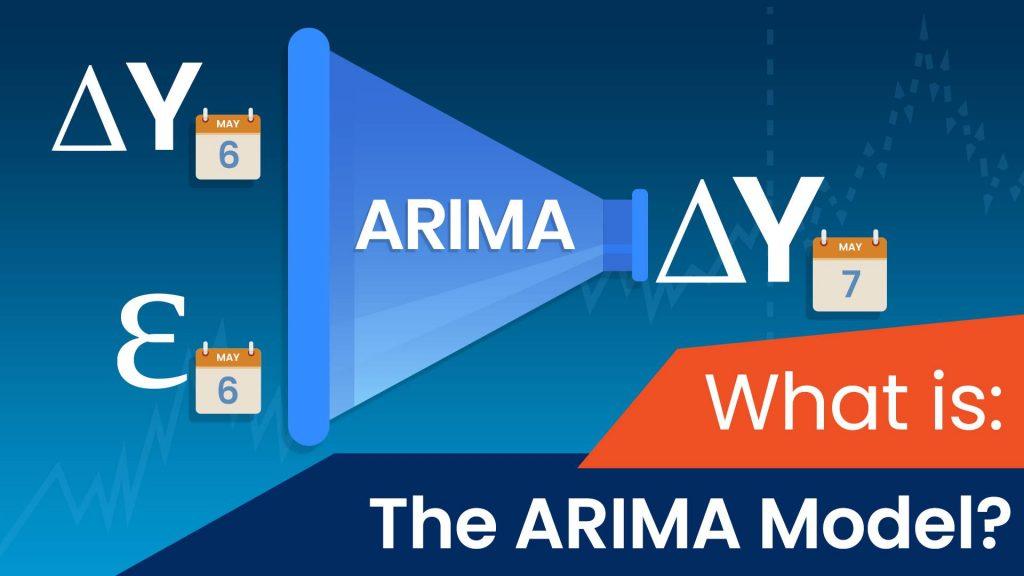 ARIMA model