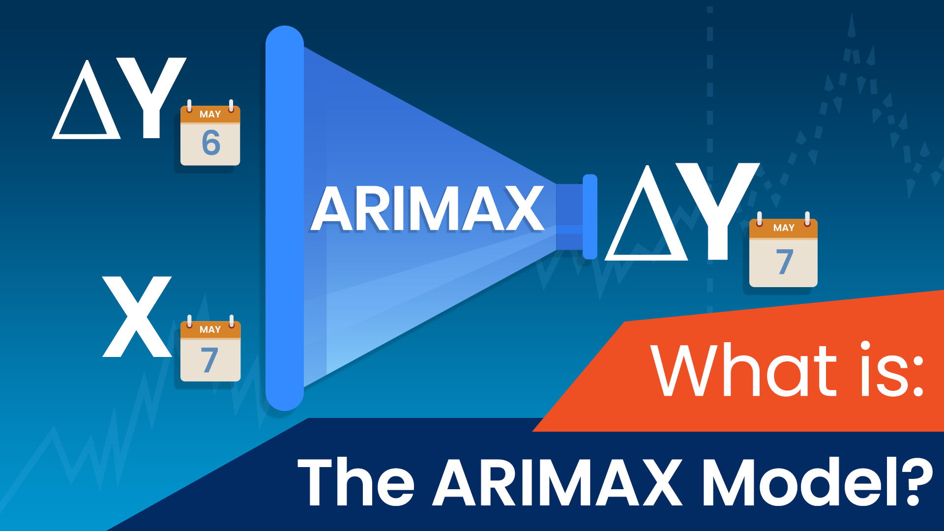 What Is an ARIMAX Model?