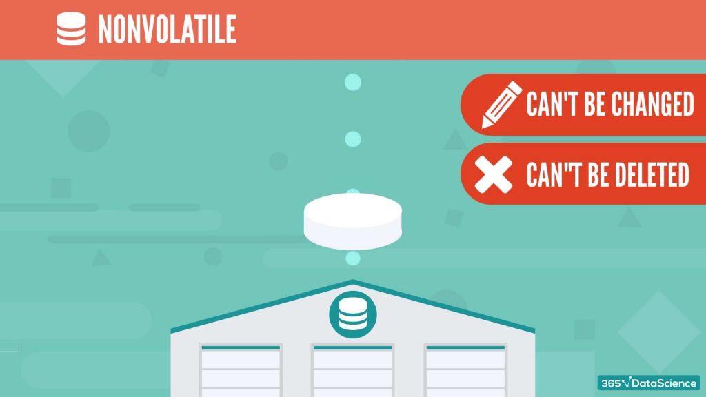 a data warehouse is nonvolatile