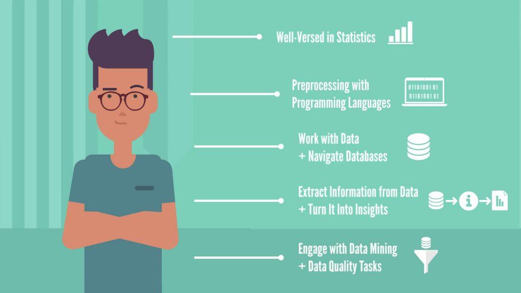 Data analyst intern skills: statistics, programming languages, navigating databases, insights from data, data quality tasks