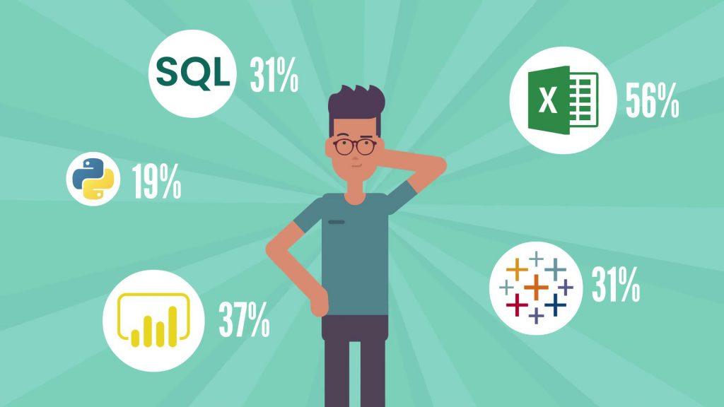 Data analyst intern required tools: Excel, Power BI, SQL, Tableau, Python