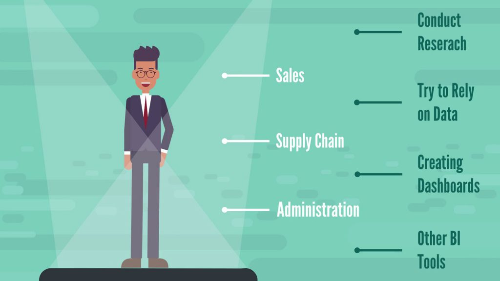 Business analyst tasks and place in the company