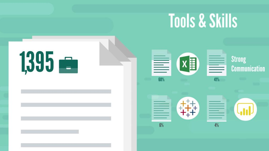 Business analyst skills and tools