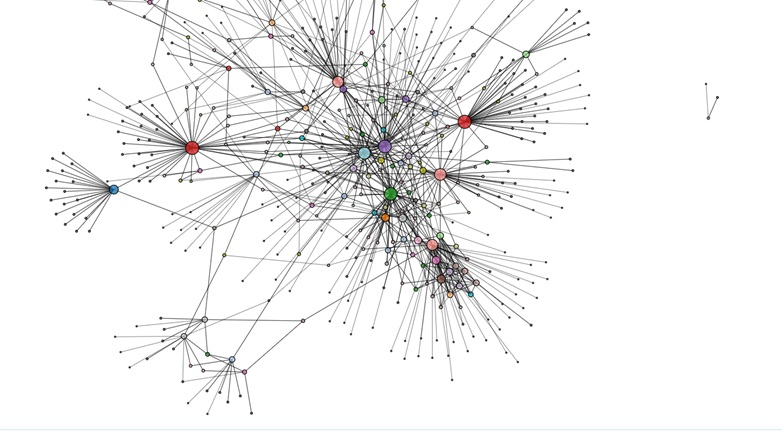 Graph network data visualization project idea