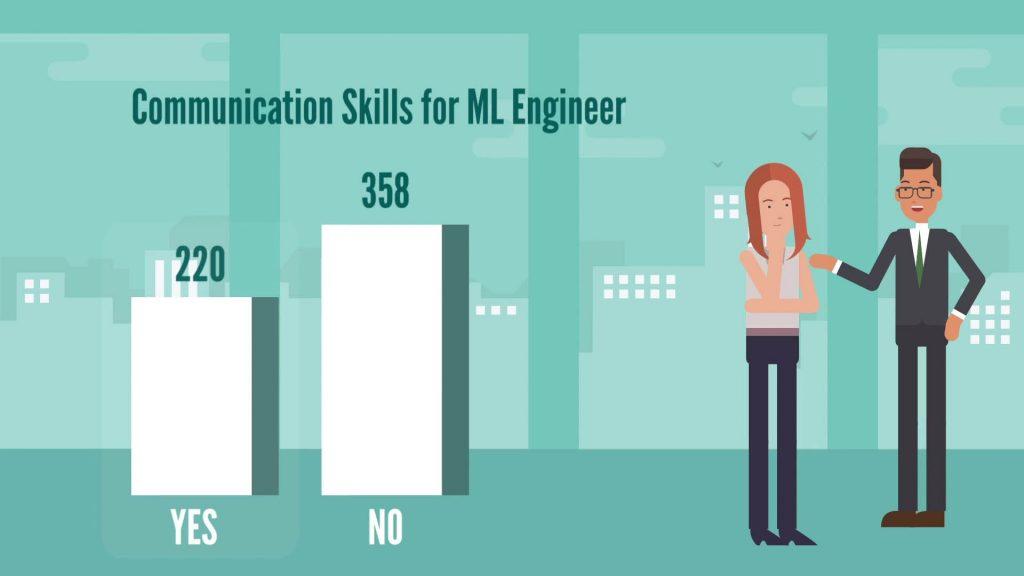 Machine Learning Engineer communication skills