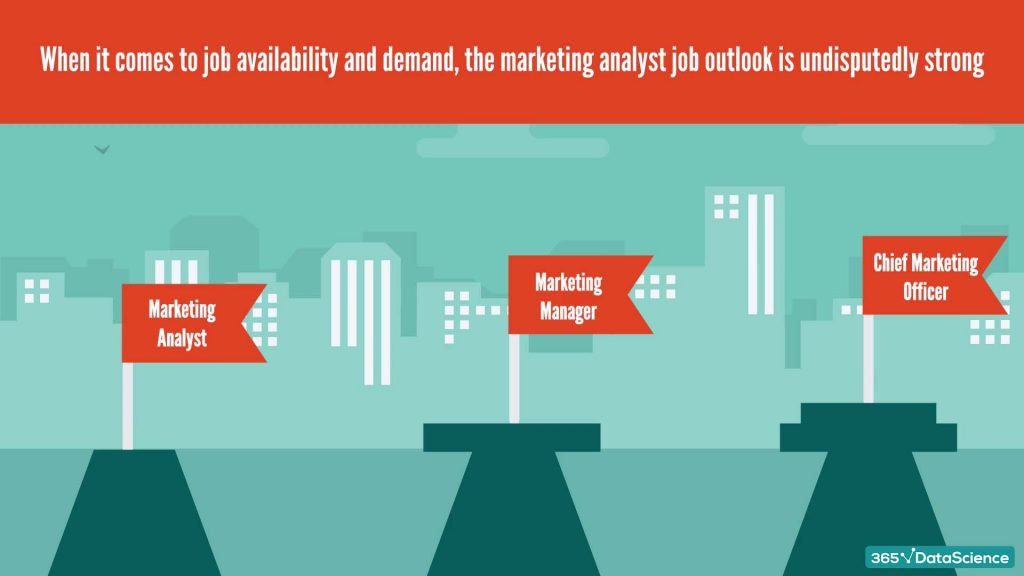 Marketing analyst job outlook and career path