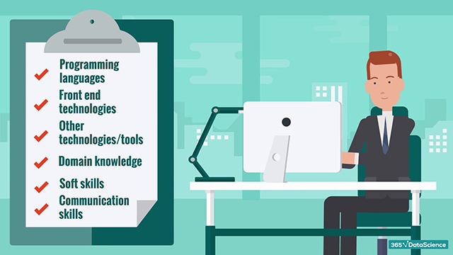 CTO skills required in job offers