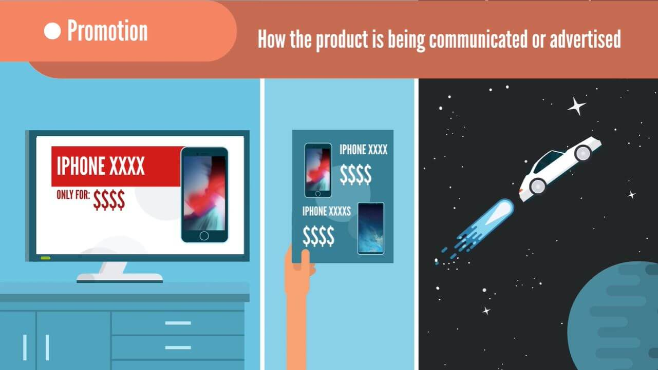 Different types of promotion campaigns for a product.