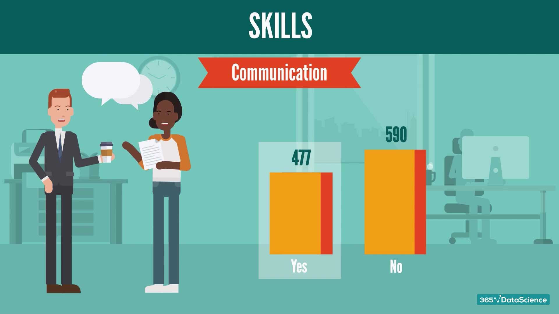 Communication skills required for Python job roles