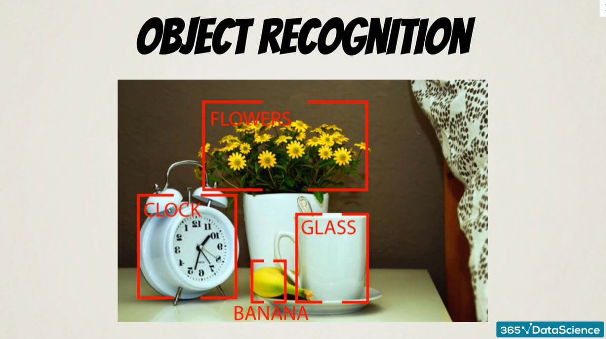 Object Recognition Example
