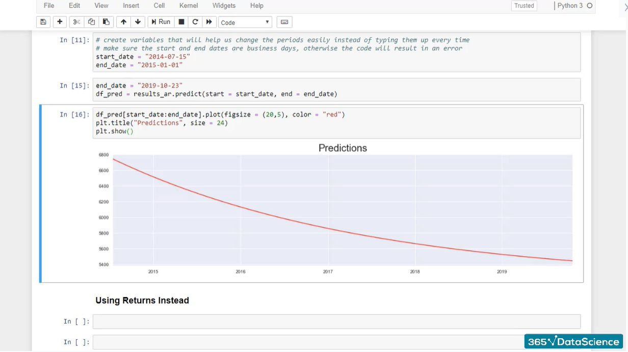 Adjusting the time interval to a later date to see whether the forecasting curve will change.