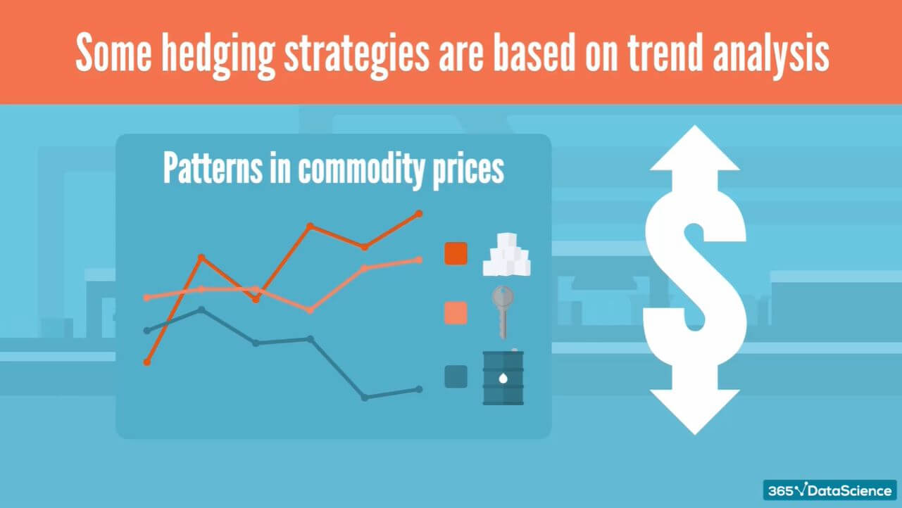 Businesses base some hedging strategies on trend analysis to find patterns in commodity prices.