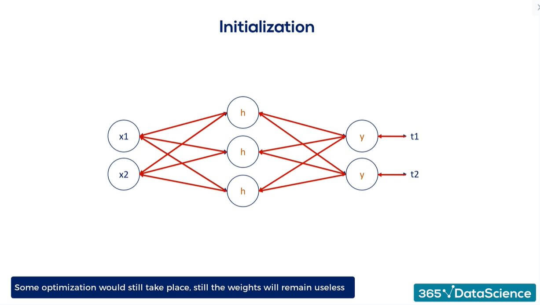 Xavier Initialization image 4