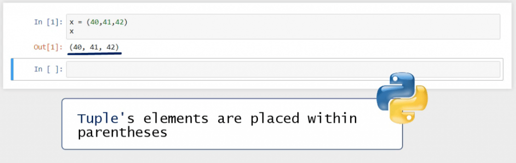 Tuple's elements are placed within parentheses