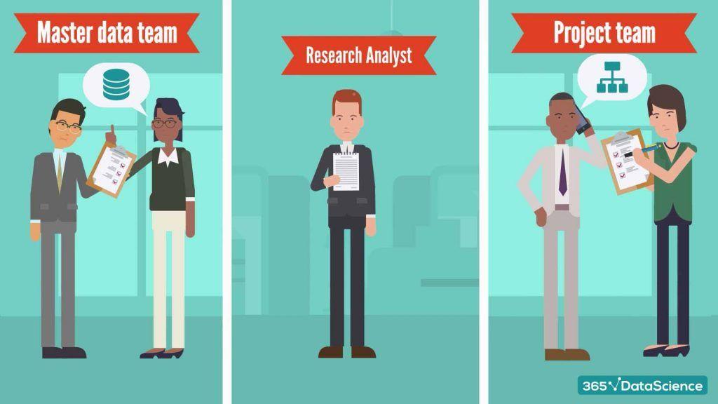 Research analyst job