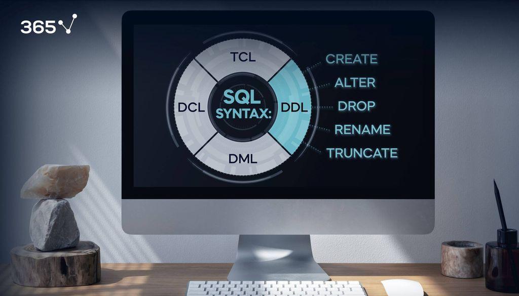 SQL Syntax - DDL