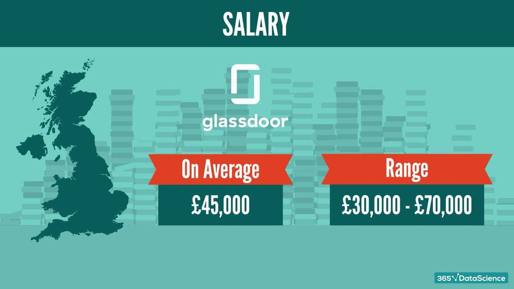 Data Scientist Salary in the UK