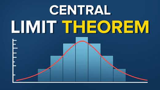 Getting Familiar with the Central Limit Theorem and the Standard Error