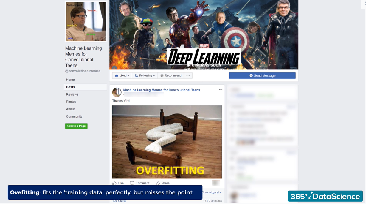 Overfitting vs. underfitting: machine learning for memes for convolutional teens facebook page